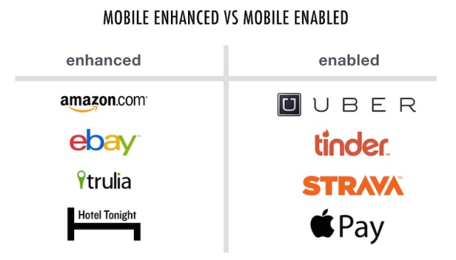 mobile-enhanced-enabled